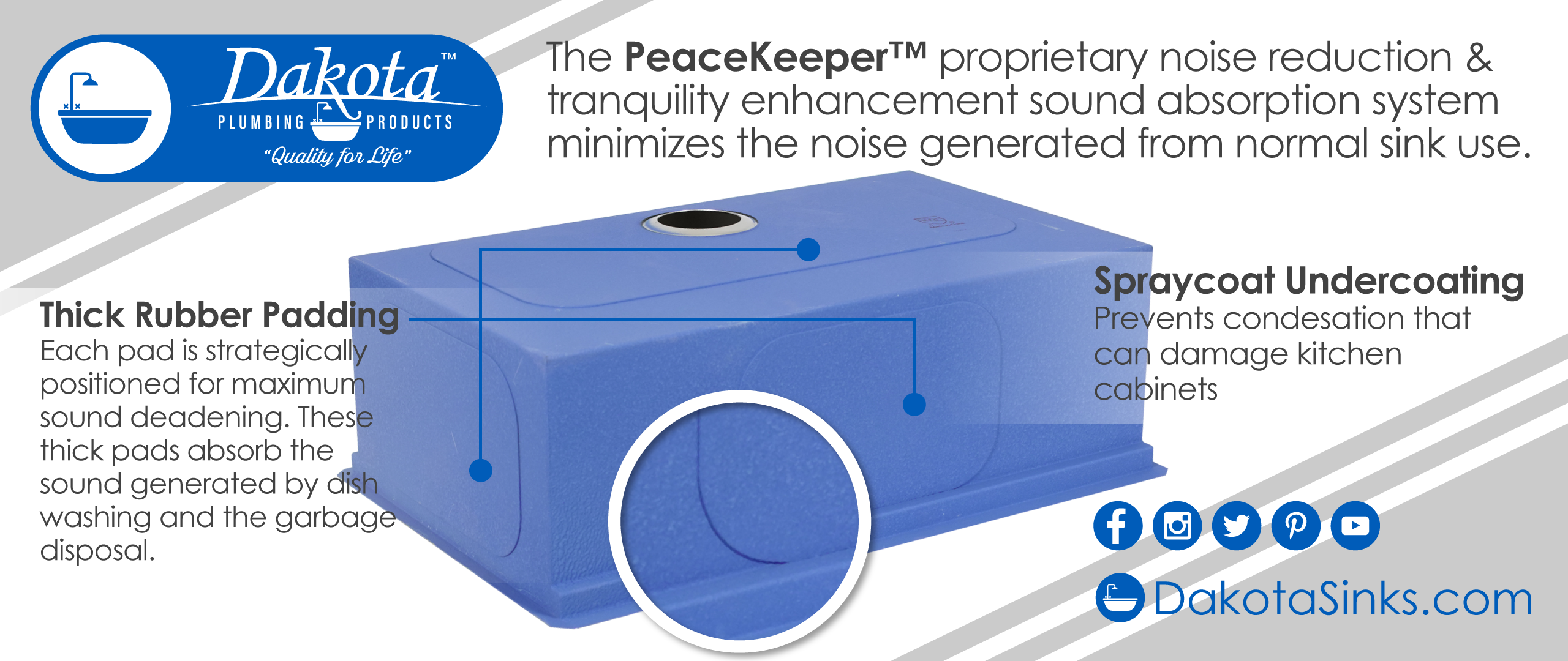 PeaceKeeper Info Image